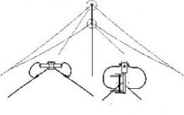 Antenna KUA-35/6